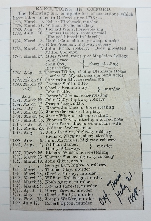 A list of executions in Oxford, 1778-1888, from MS. Top. Oxon. d. 180, fol. 69.