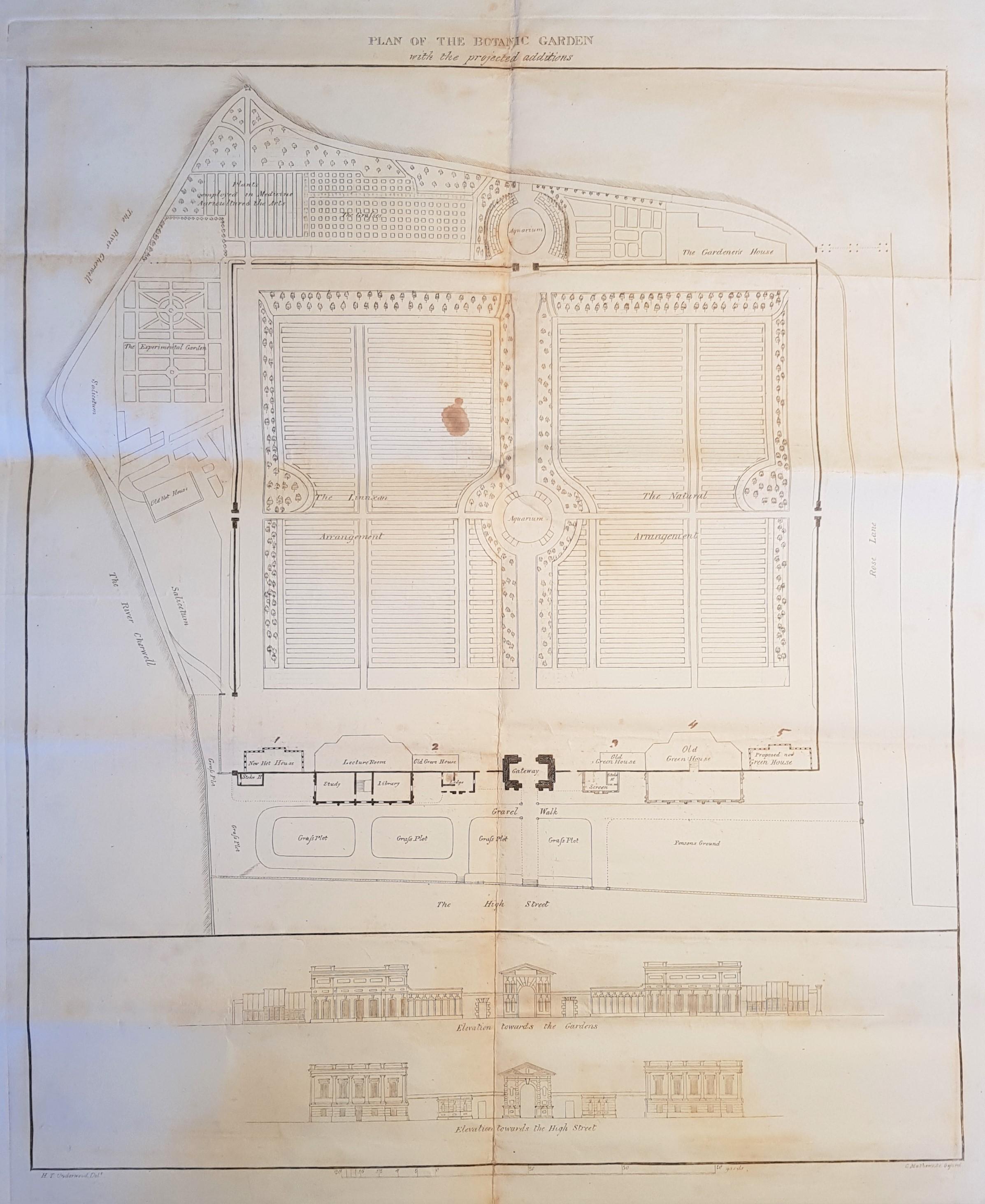 Plan of Botanic Garden 1834