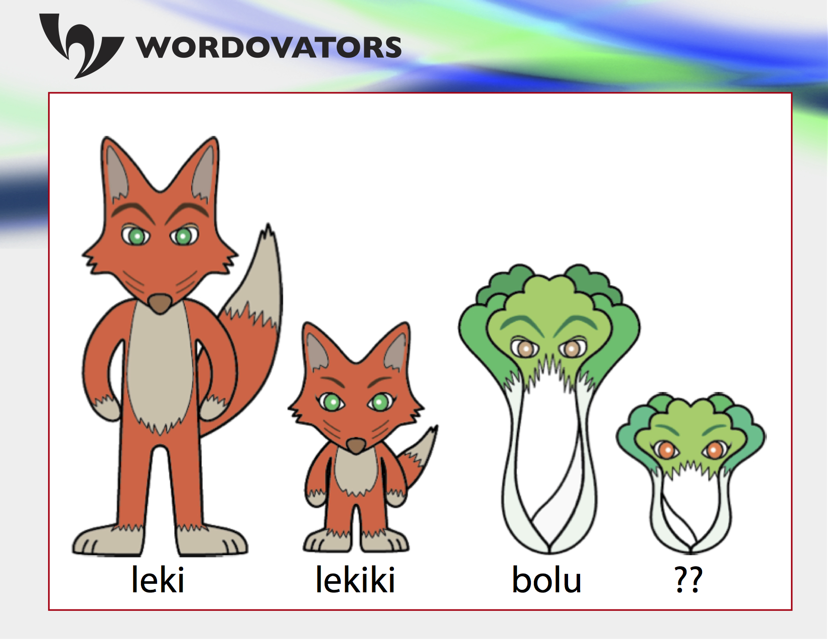Wordovators: leki-lekiki; bolu-?