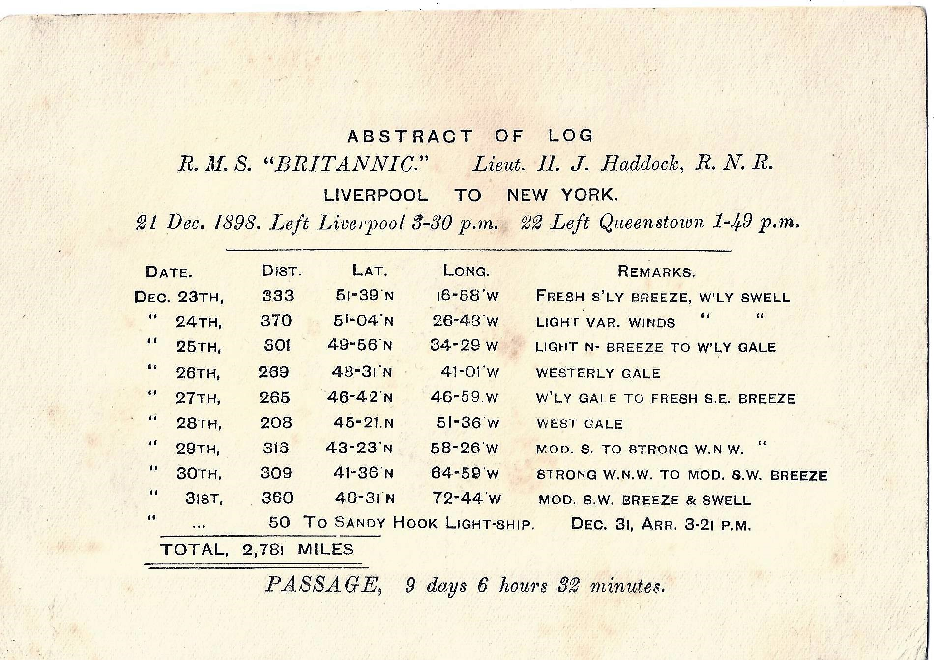 Log for 1898-12-21 A Britannic WB