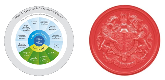 CILIP's PKSB diagram and Royal Charter seal.