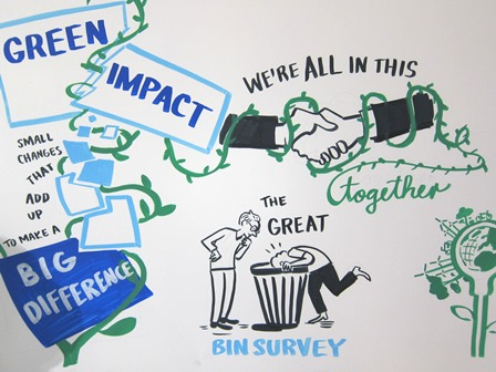 Part of the Live illustration at the Sustainability Showcase 2016
