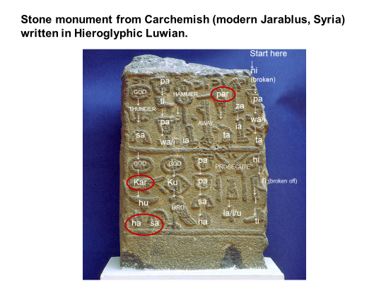 Stone monument from Carchemish (modern Jarablus, Syria) written in Hieroglyphic Luwian.