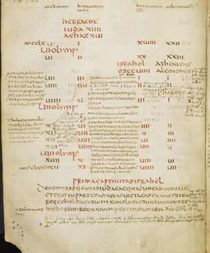 Page from Jerome's translation of Eusebius' Chronicle shows the parallell reckoning of various regnal years. Here we can observe that the 6th Olypiad saw Ahaz ruling in Judah, Hoshea over the Israelite Kingdom of Israel, and Alcmaeon and then Charops ruling in Athens. Right at the beginning of the 7th Olypiad we find a note about the foundation of Rome. Bodleian Libraries, MS. Auct. 2. 26, fol. 66v (mid-5th century (after 435 or 442), Italian?).