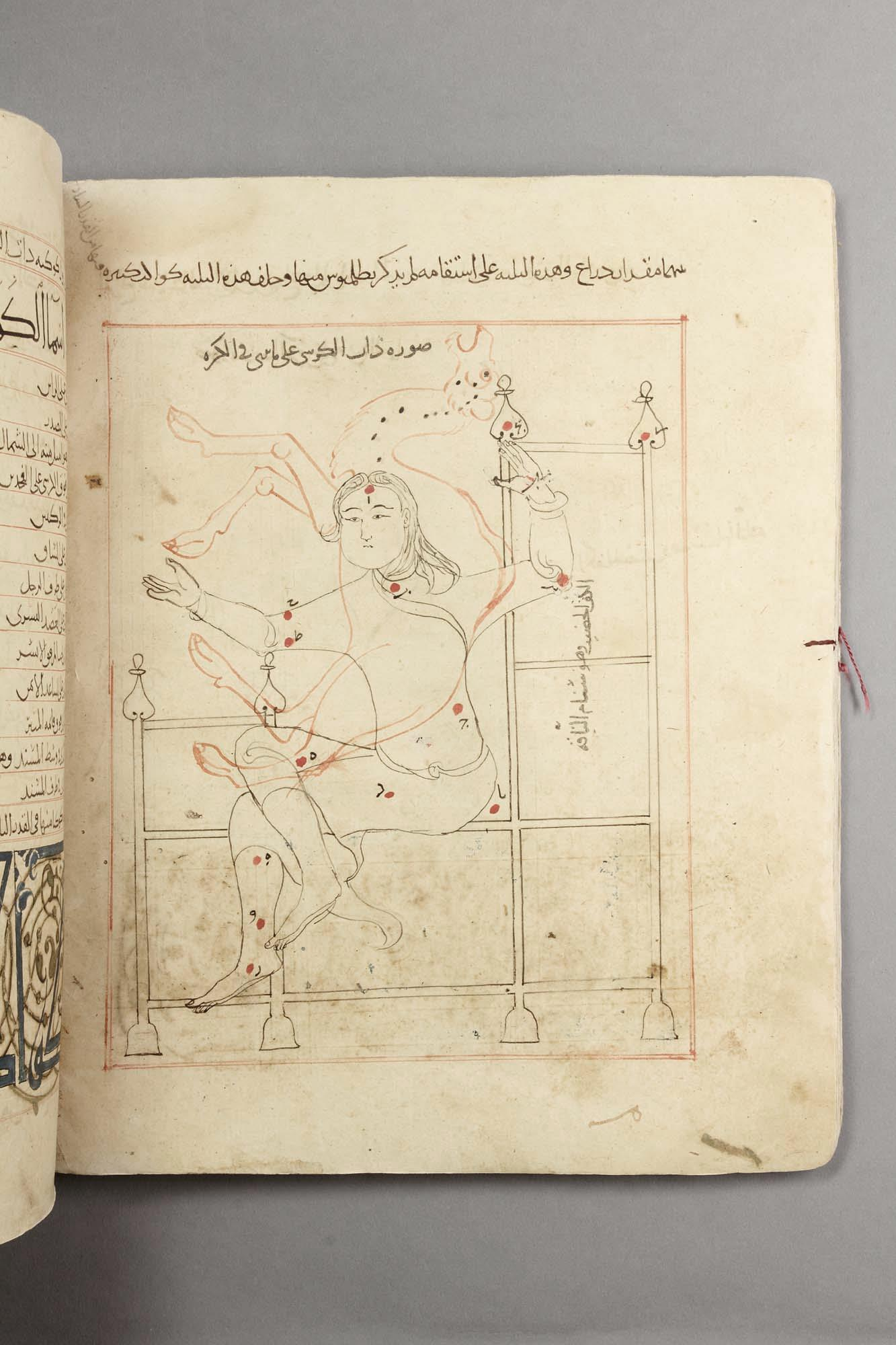 Projects The Conveyor Camel Washing Machine Wiring Diagram Constellation Of Cassiopeia Overlaid With A Bedouin Bodleian Ms